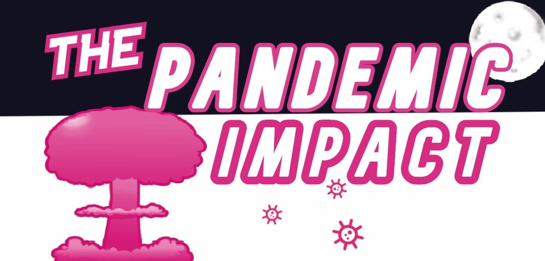 The Pandemic Impact and Indian Gaming